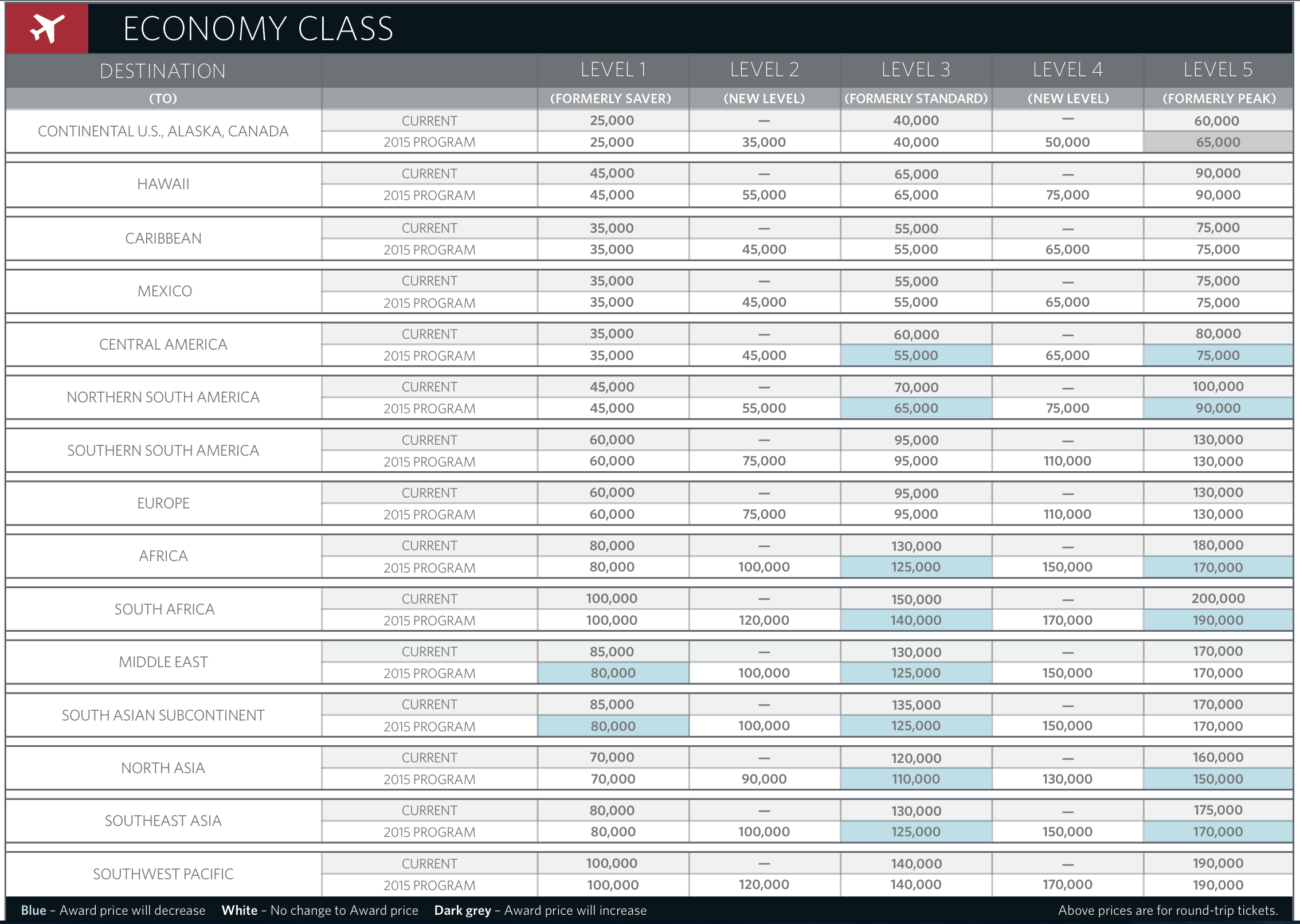 Click on the economy class SkyMiles award chart for an enlarged view. Source: Delta Air Lines.